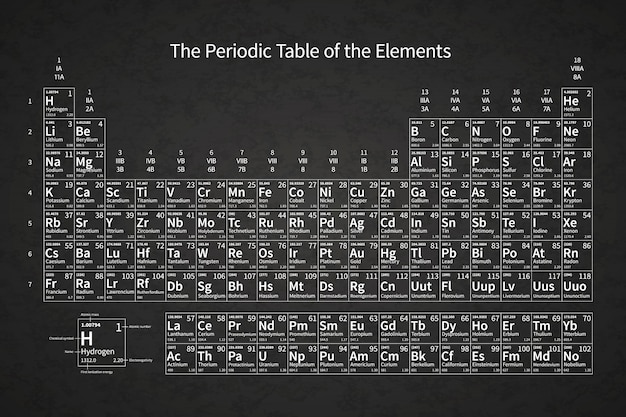 Tavola periodica chimica bianca