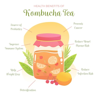 Tè kombucha con benefici alla frutta