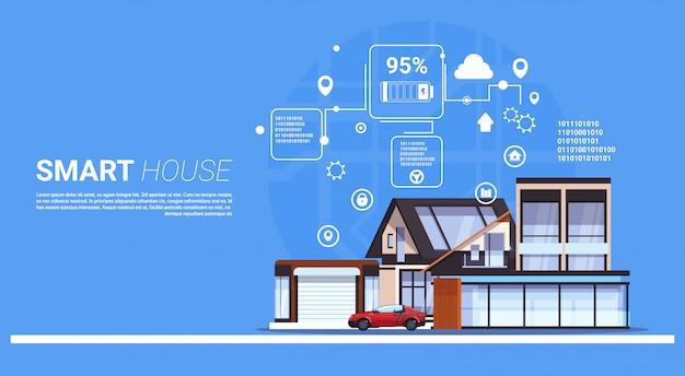 Tecnologia della casa intelligente del fondo di infographic del modello di concetto di automazione della casa