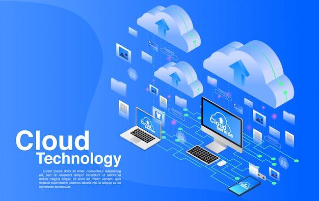Tecnologia di cloud computing.