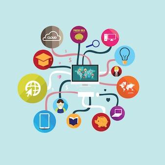 Tecnologia di social media internet design piatto