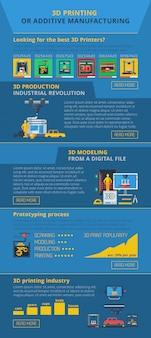 Tecnologie di produzione additive innovative informazioni dettagliate sull'industria della stampa 3d