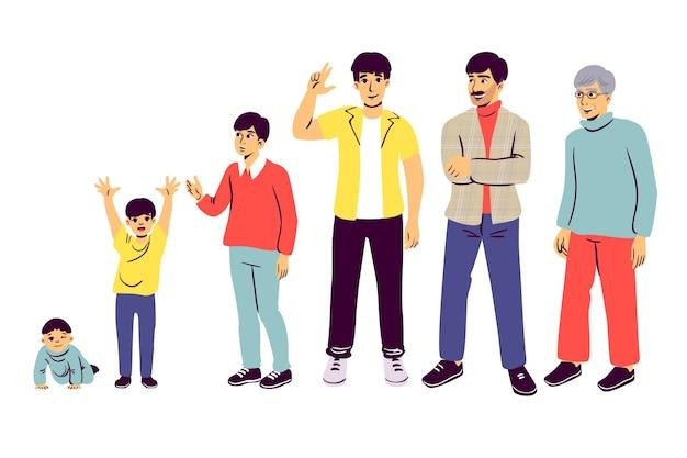 Tema dell'evoluzione dell'età per l'illustrazione