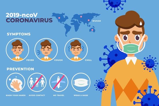 Tema della collezione infografica di coronavirus