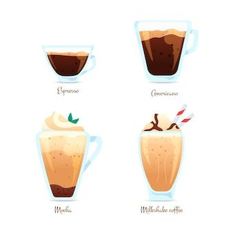 Tema di tipi di caffè