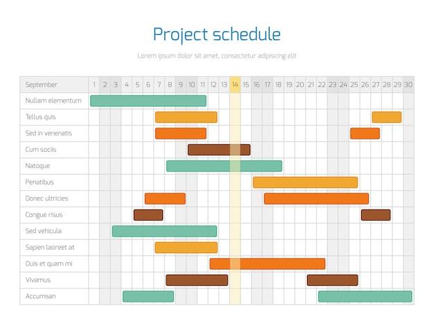 Tempistica di pianificazione della panoramica del piano di pianificazione del progetto