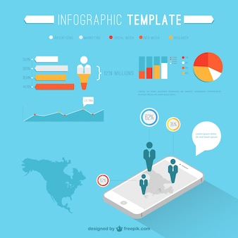 Template infografica