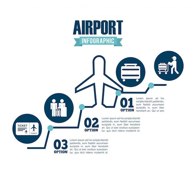 Terminal dell'aeroporto