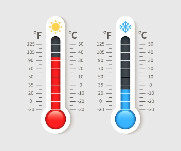 Termometro caldo freddo. termometri meteorologici con scala in gradi celsius e fahrenheit. icona meteorologia termostato