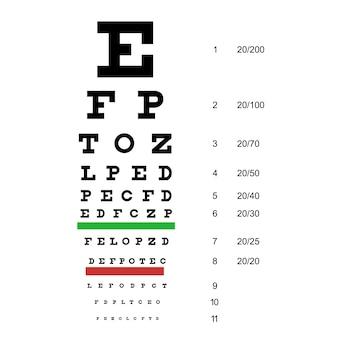 Test grafico dell'occhio. grafico di snellen.