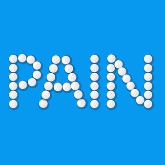 Testo del dolore