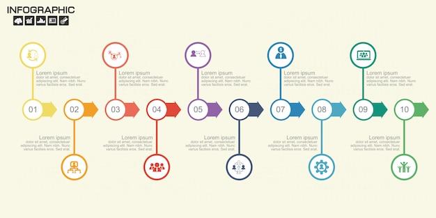 Timeline arrow infographics template dieci opzioni.