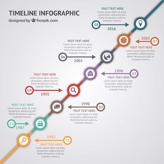 Timeline cv infografica