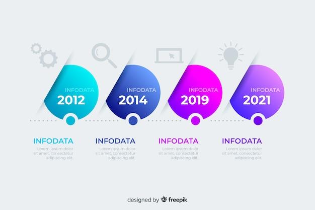Timeline di affari modello infografica