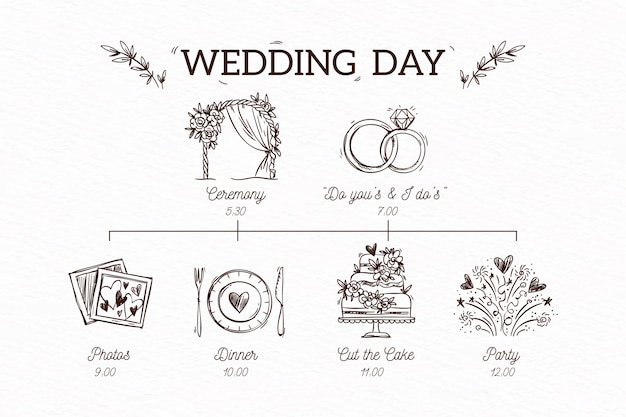 Timeline di nozze bella disegnata a mano