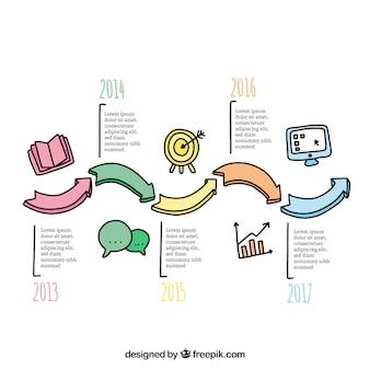 Timeline disegnato a mano con stile divertente