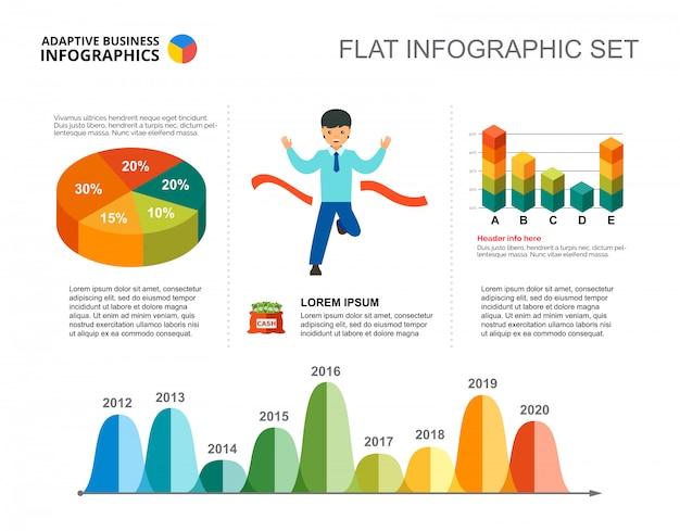 Timeline e modello di grafico percentuale per la presentazione
