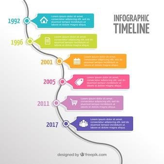 Timeline infografica con stile colorato