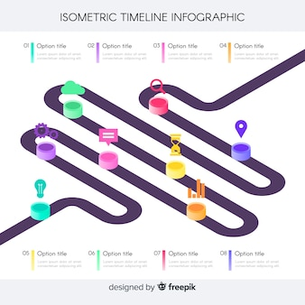 Timeline infografica isometrica