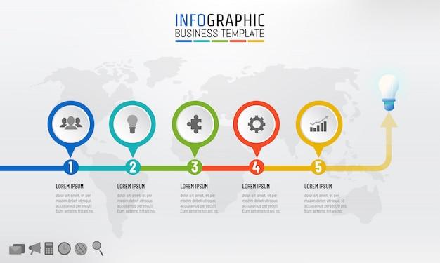 Timeline infografica modello di progettazione con 5 passaggi
