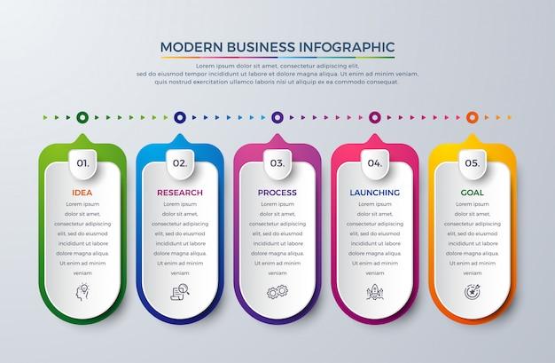 Timeline infografica moderna con 5 processi o passaggi