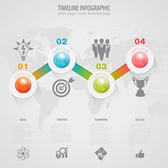 Timeline infografica