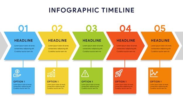 Timeline infographic elements con cinque passaggi e diagramma