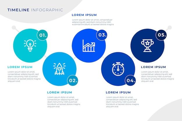 Timeline modello infografico design