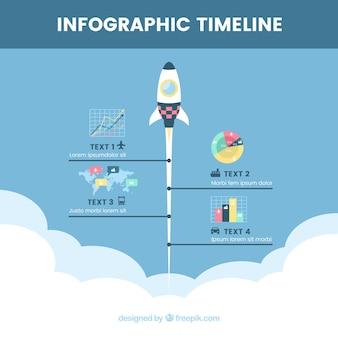 Timeline originale con razzo
