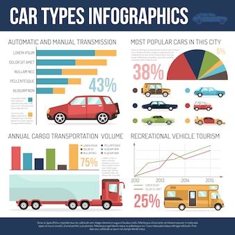 Tipi di auto infografica