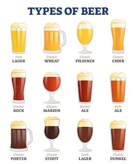 Tipi di birra illustrazione. insieme di raccolta del menu di bevande alcoliche.