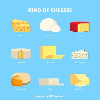 Tipi di delizioso formaggio