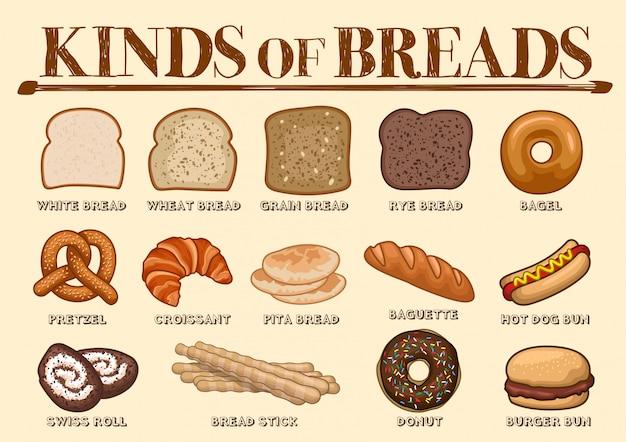 Tipo di set di stock vettoriale di pane