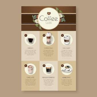 Tipo di tazza di caffè, americano, cappuccino, menu espresso, illustrazione dell'acquerello infographic