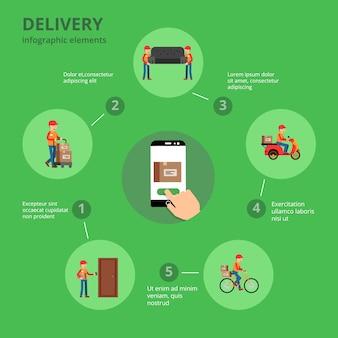 Trasporto e consegna di infografiche. illustrazione di concetto di infographics di processo di consegna di vettore