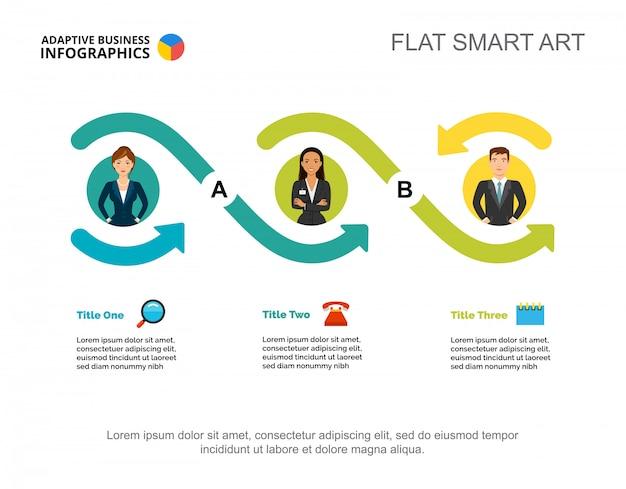 Tre opzioni dei lavoratori elaborano il modello del grafico per la presentazione.