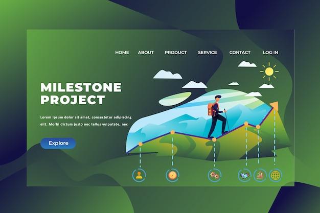 Un uomo lo fa passo dopo passo il progetto ha chiamato il milestone project, modello di pagina di destinazione dell'intestazione della pagina web