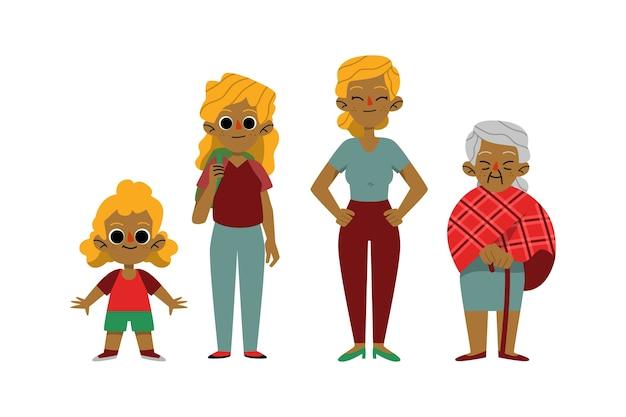 Una persona di età diverse