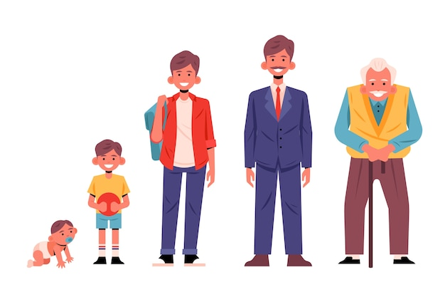 Una persona in diversi stili di età