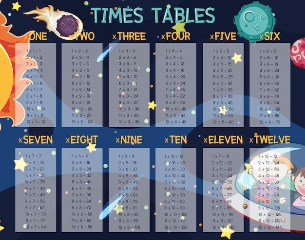 Una scena dello spazio delle tabelle dei tempi del math