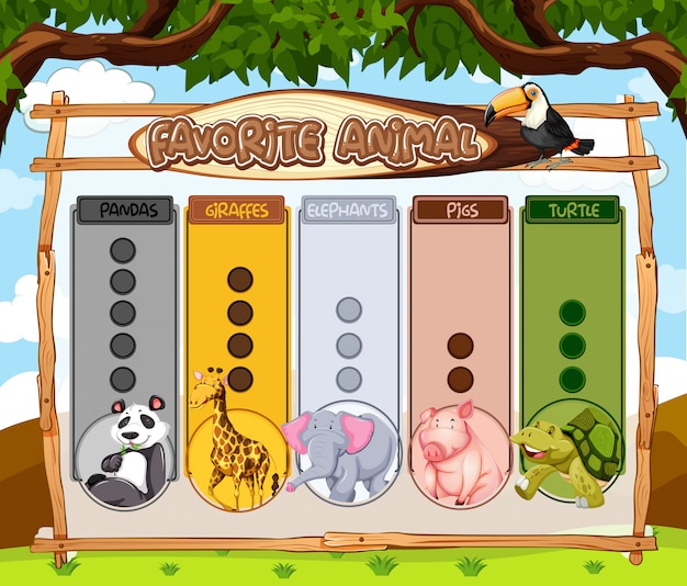 Una tabella di animali preferiti