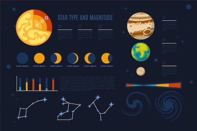 Universo infografica con pianeti