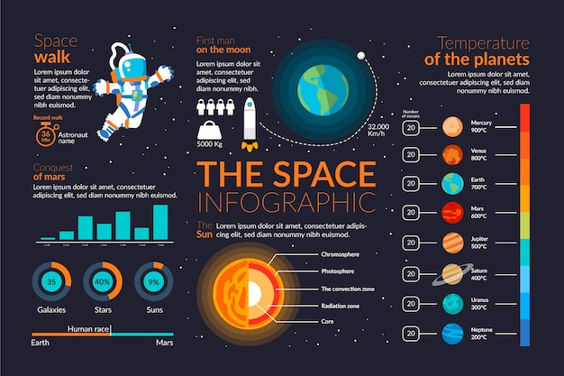 Universo infografica con spazio