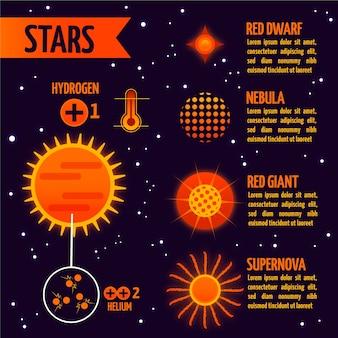 Universo piatto infografica con stelle illustrate