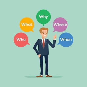 Uomo d'affari in piedi con varie domande