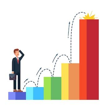 Uomo d'affari pianificare la sua crescita della carriera