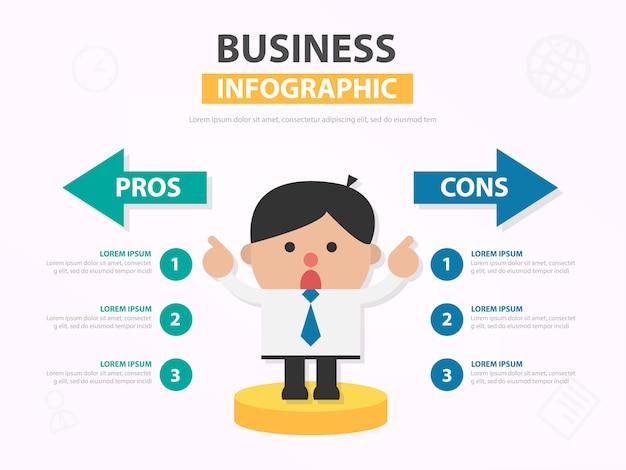 Uomo d'affari presente pro e contro infografica
