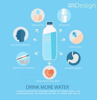 Uso dell'acqua per la salute umana. Vettore.