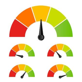 Valutazione del misuratore di soddisfazione del cliente, contagiri.