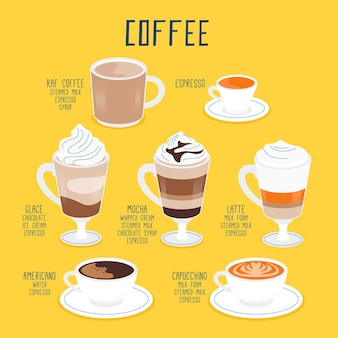 Vari colori di caffè in tazze di vetro